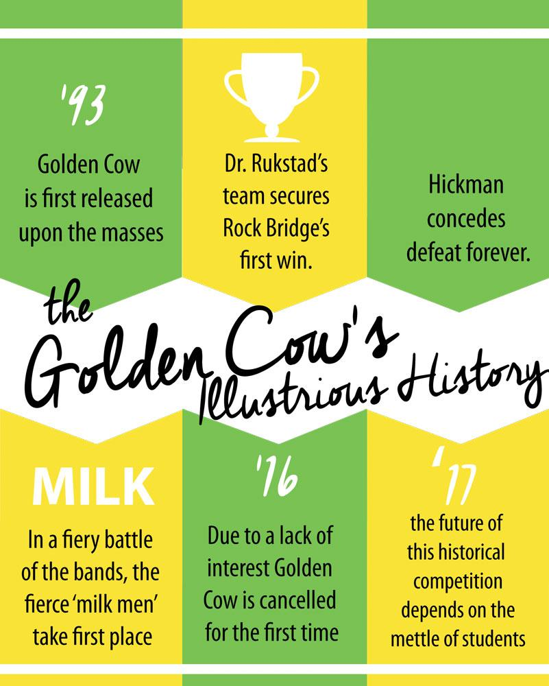 the history of golden cow