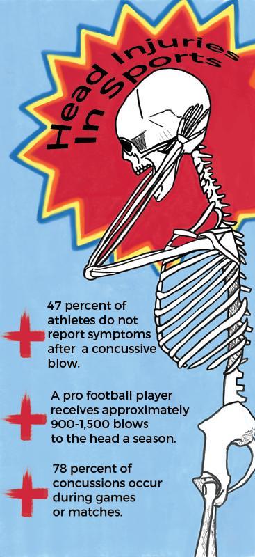 head-injuries-scan-(1)